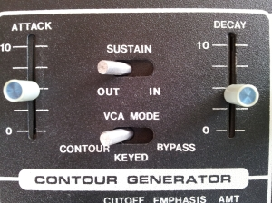 photo of Moog Rogue with replacement dust sheet