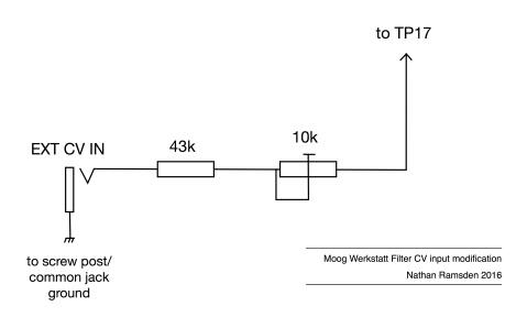 Werkstatt filter CV mod schematic