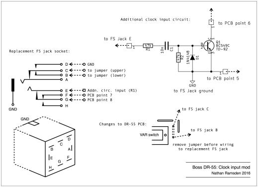 Boss DR-55 clock input mod
