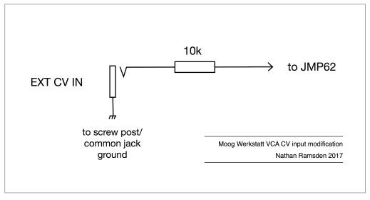 Werkstatt VCA CV input mod schematic