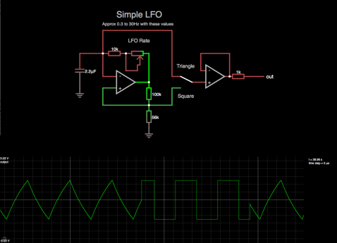 Relaxation LFO simulation image
