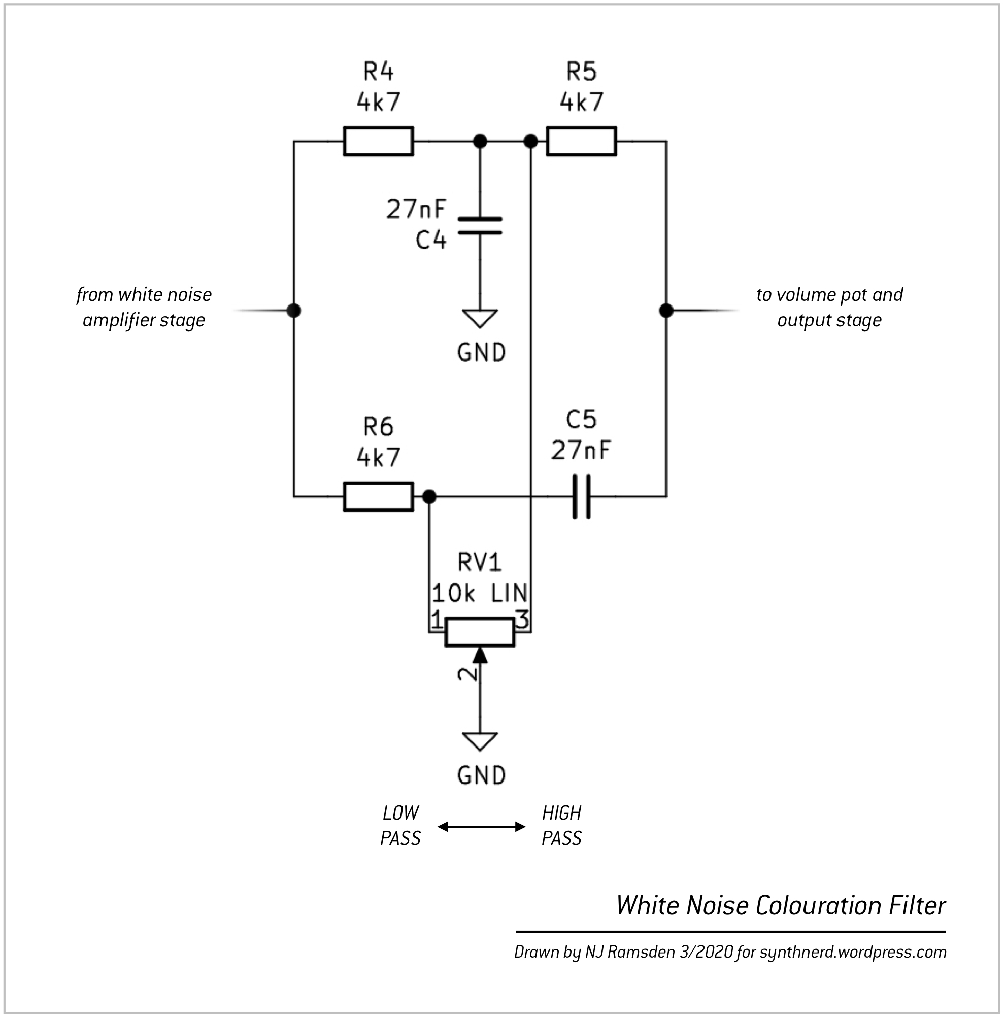 Schematic diagram of the white noise colouration filter