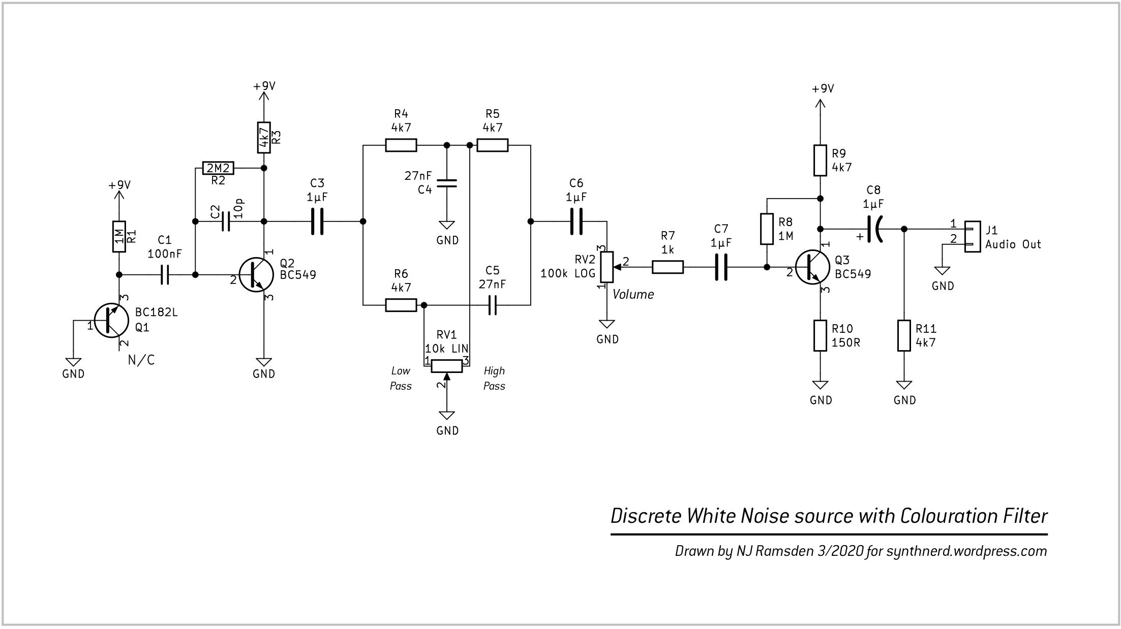 Discrete white noise generator schematic